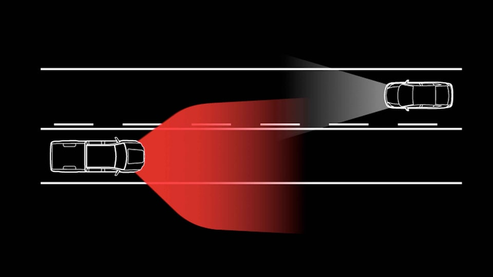 2021 GMC Acadia Auto High Beams safety feature.