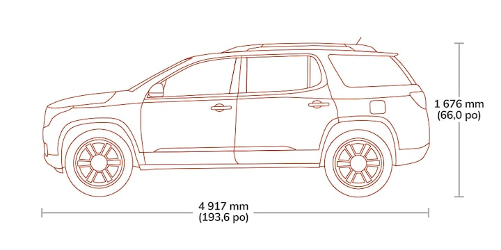 Diagram of the 2019 GMC Acadia's height and length.